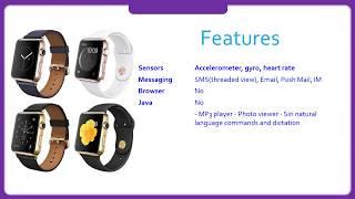 Apple Watch Edition 42mm 1st gen Specification