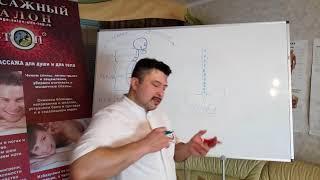 Теоритический Урок по Мануальной Терапии. Запись с тренинга Олега Гудвина
