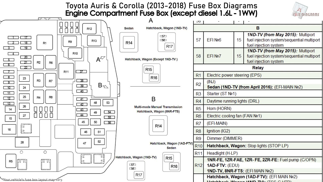 Toyota Auris & Corolla (2013-2018) Fuse Box Diagrams - YouTube | 2014 Toyota Corolla Fuse Box Diagram |  | YouTube