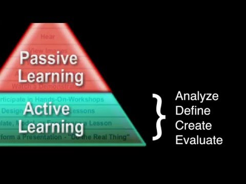 passion for learning case analysis Ii abstract case study methodology was used to explore and better understand how the leonard bernstein artful learning comprehensive school reform model impacted a high.