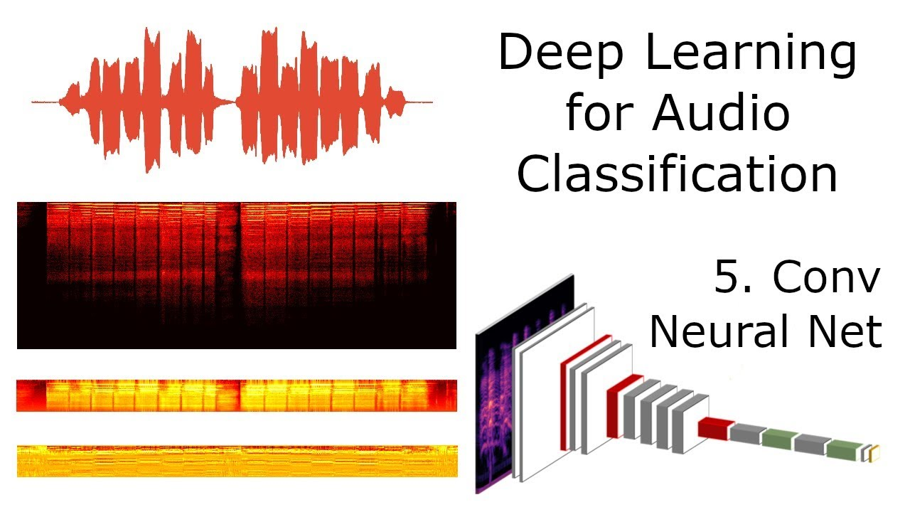 Convolutional Neural Network - Deep Learning for Audio Classification p 5
