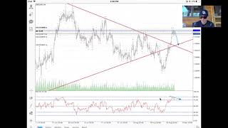 FOREX USDCAD Signal 9/5/18 ~ How to Draw a Chart forex market