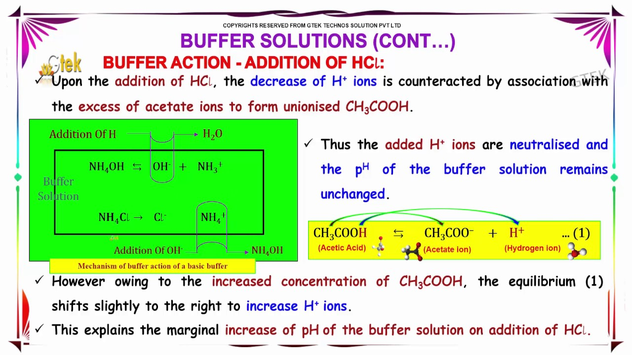 buffer actions electrochemistry class 12 chemistry subject notes
