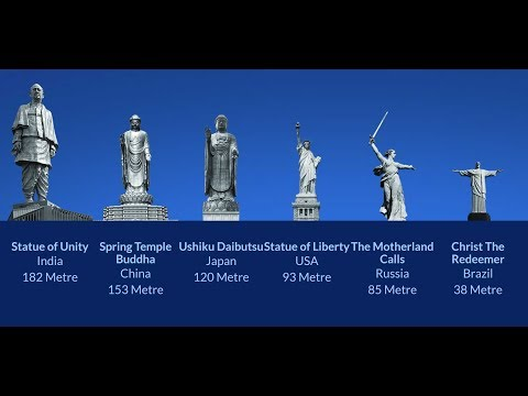 Self Proclaiming Prophecy-Oct31-STATUE of UNITY-World's Largest Statue-INDIA-PRIDE Before the FALL