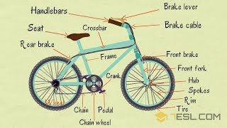 Parts of a Bicycle Vocabulary in English | Learn Bicycle Part Names