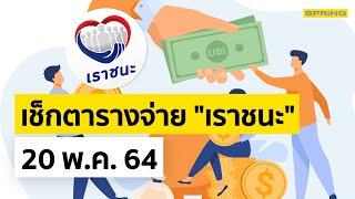 เราชนะเงินเข้าวันไหน เช็กสิทธิ ตารางโอนจ่ายงวด 20 พ.ค. 2564 | SPRiNG