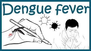Dengue virus and Dengue pathophysiology