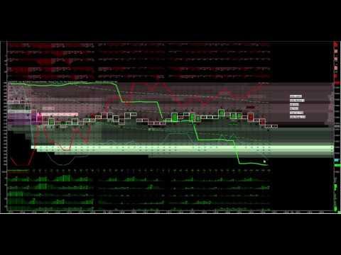 Understand how HFT hit the bid on GC