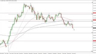 USD/JPY Technical Analysis for April 13 2017 by FXEmpire.com