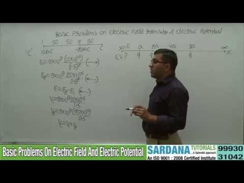 JEE Main Physics- Basic Problems On Electric Field And Electric Potential