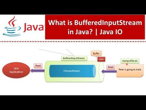 What Is BufferedInputStream In Java?   Java IO   Java Tutorial