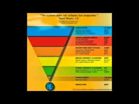 credit - Trade credit - Consumer credit - The Six C's of Credit