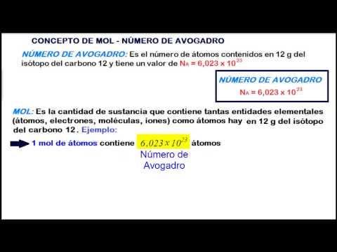 Constelaciones Familiares Pareja 4из YouTube · Длительность: 13 мин10 с