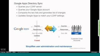 Google Apps Security and Reliability Webinar