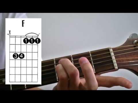 Fm Guitar Chord | ChordsScales