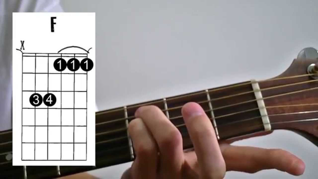 Fm Chord An Easier And More Effective Way To Play The Fm Chord