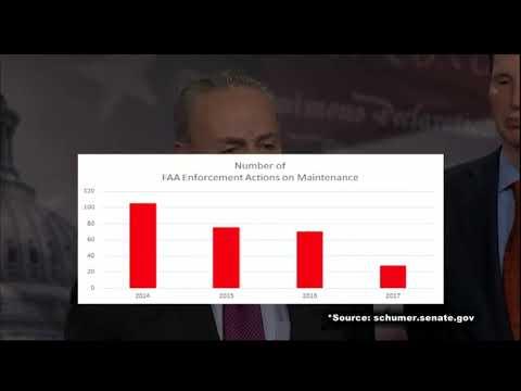 Video: Deferred Maintenance