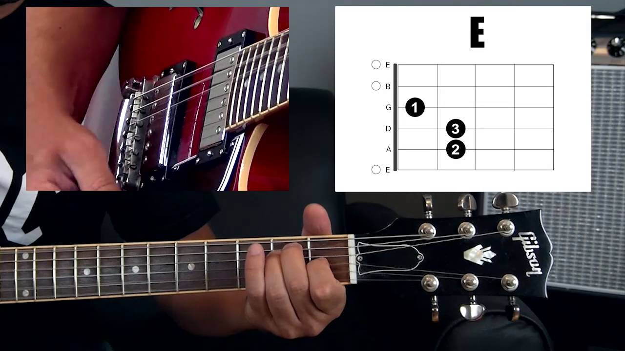 1 minute guitar tutorial: back in black ac/dc lesson youtube.