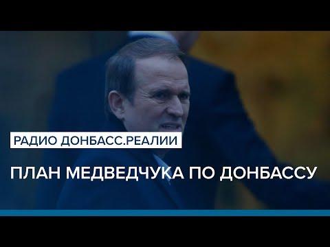 Украина, Россия и