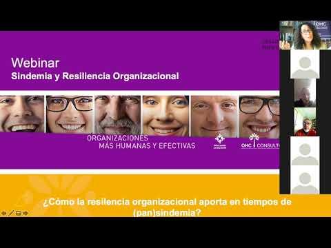 Download ¿Cómo la resiliencia organizacional aporta en tiempos de (pan)sindemia?