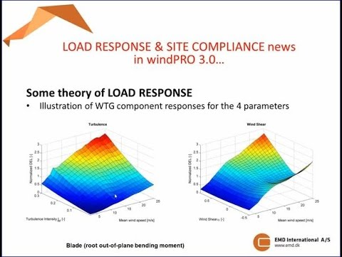 Load Response & Site Compliance News in windPRO 3.0