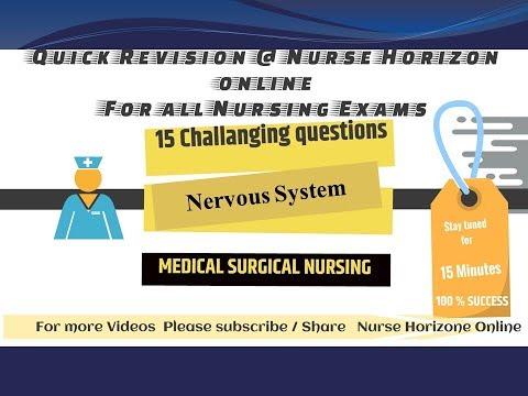NEUROLOGICAL DISORDERS Medical Surgical Nursing YouTube