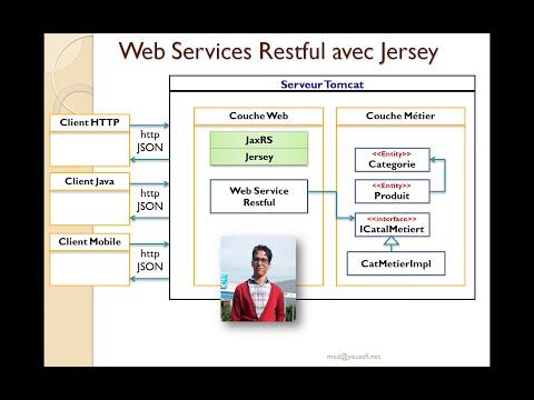 Web Services Restful JaxRS Jersey Tomcat