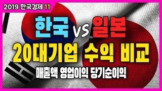 한국 VS 일본 TOP20 기업 이익 비교 《매출/영업이익/당기순이익》 | 35편