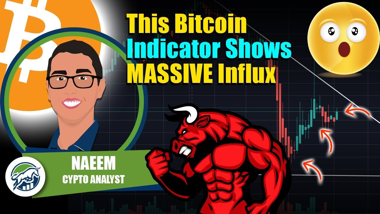 This Bitcoin Indicator Shows MASSIVE Influx of Buyers Soon - April Fools Rally? 5