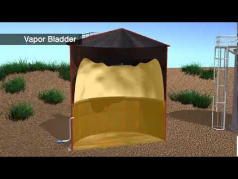 Vapor Recovery Bladder Gas Holder Diaphragms Youtube