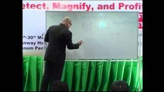 Updated Basic Forex Training by Mrio Singh 2014 Part 1