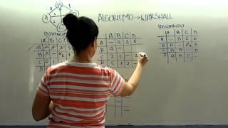Algoritmo de Warshall
