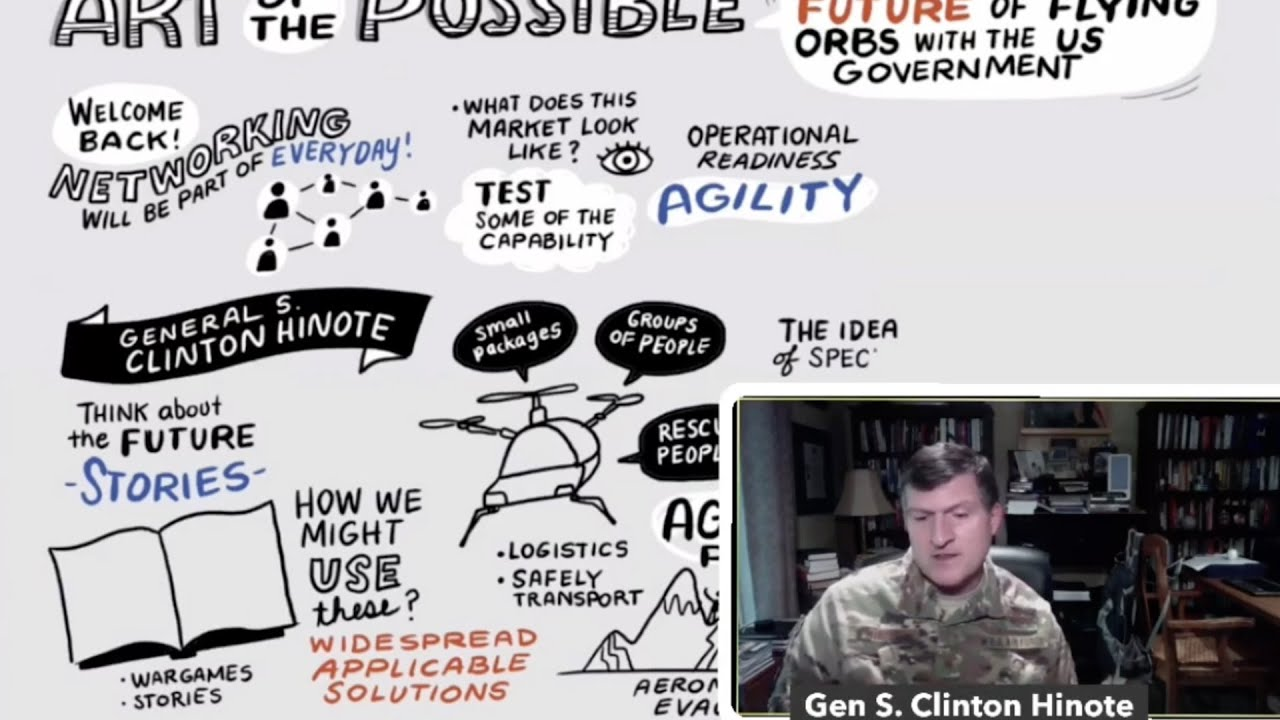 "Watch as Brig Gen Clint ""Q"" Hinote, acting Director of the Air Force Warfighting Integration Capability, Headquarters U.S. Air Force, discusses the ""Art of the Possible"" and explores use cases for the future of flying orbs with the U.S. government during Launch Week for Agility Prime. 