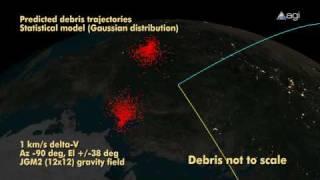 Iridium 33 and Cosmos 2251 Collision