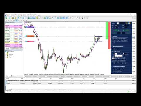 Real-Time Daily Trading Ideas: Wednesday, 22nd August: Jens about EURJPY, DAX & USDCAD