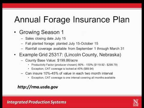 Annual Forage Precipitation Insurance