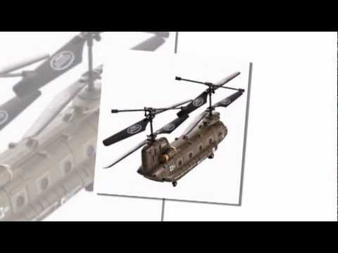 how to fly rc helicopters for beginners