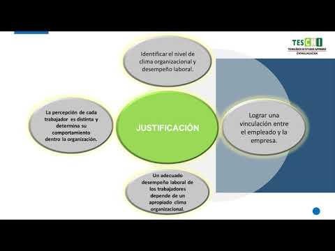 (399) Clima organizacional e incidencia en desempeño laboral para Instituto de Educación Superior...