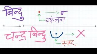 Difference between ChandraBindu  and  Bindu  | चंद्रबिन्दु और बिंदु में अंतर