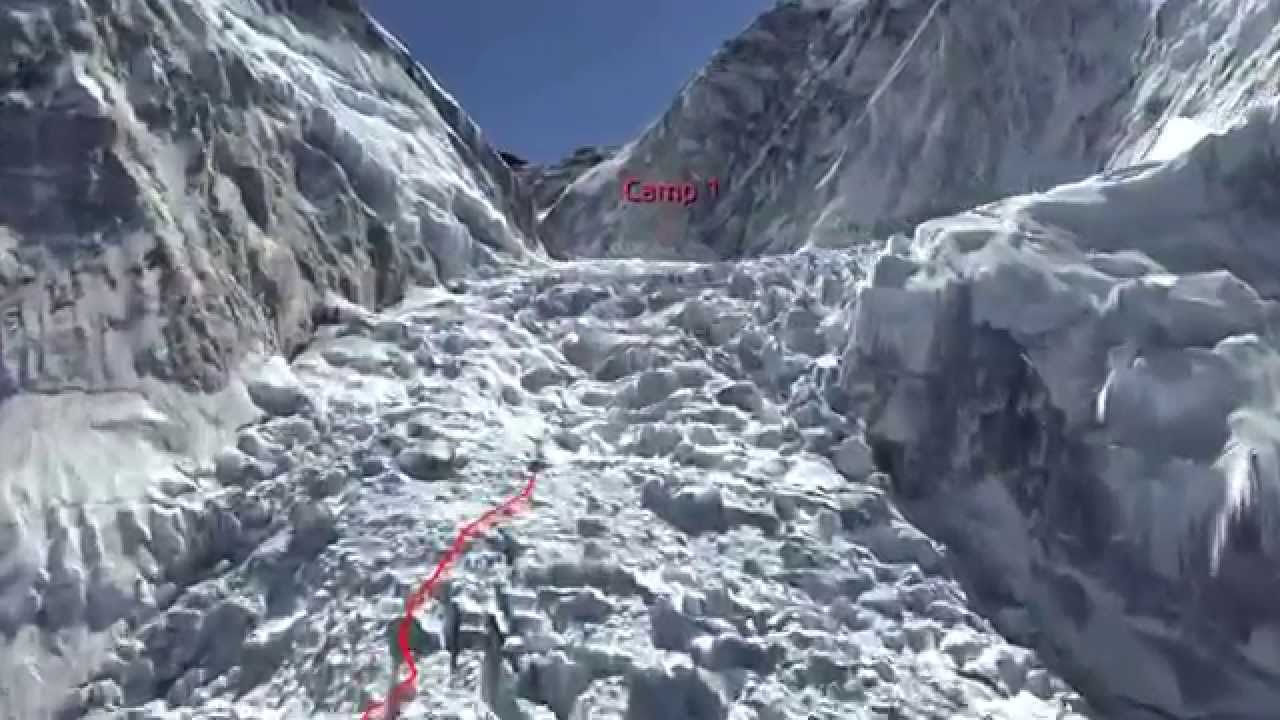 how to train for mount everest