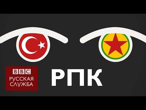 Что такое Рабочая партия Курдистана?