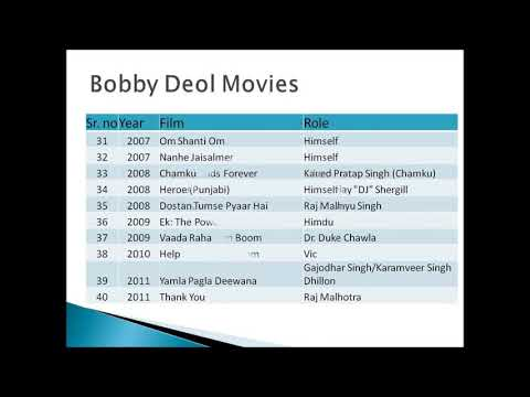 Bobby Deol Movies List 2019