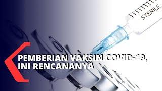 Rencana Pemberian Vaksin Covid-19