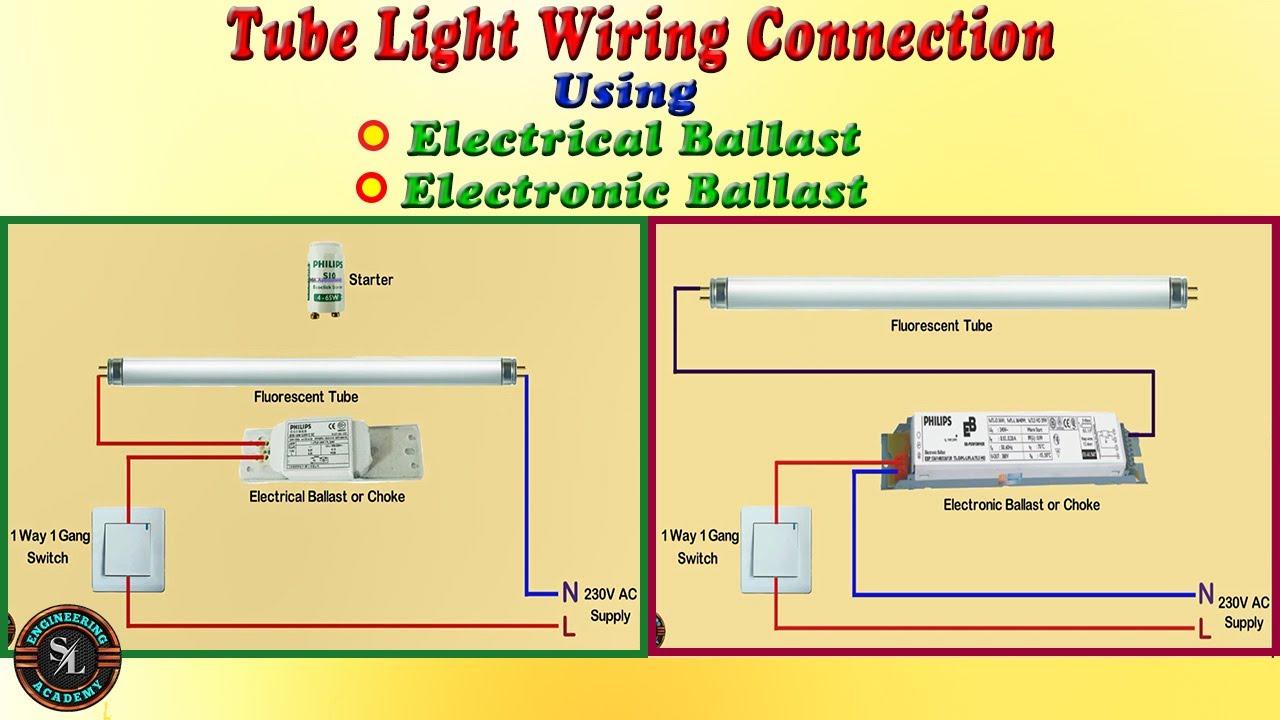 Fluorescent Tube Light wiring connection/ Using Electrical Choke and  Starter/ Using Electronic Choke - YouTubeYouTube