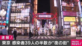 都内で新たに39人感染 うち11人は夜の街関連(20/06/20)