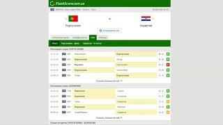 Португалия Хорватия Прогноз и обзор матч на футбол 05 сентября 2020 Лига наций УЕФА