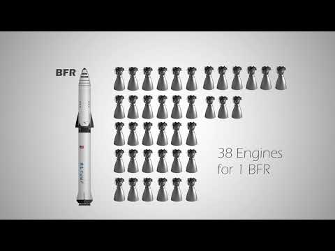 Why does SpaceX's BFR have 38 engines?