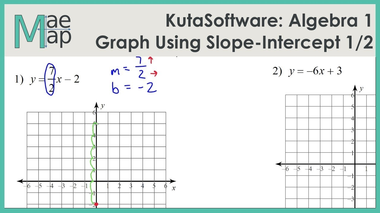 Kutasoftware Algebra 1 Graphing Lines Slope Intercept Form Part 1