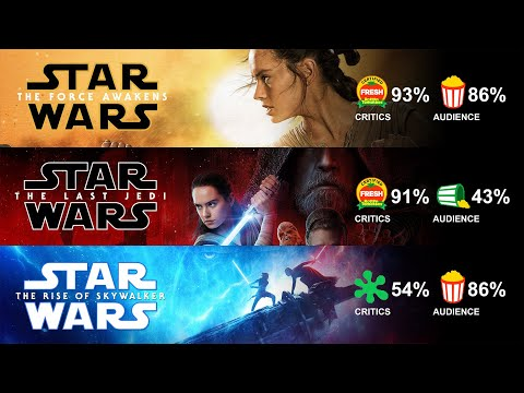 Star Wars: The Rise of Skywalker and a Trilogy of Inconsistency (SPOILERS)