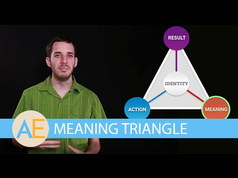 The Meaning Triangle